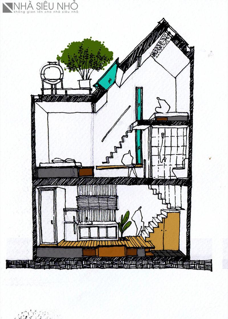 Minh họa không gian căn nhà nhỏ xinh